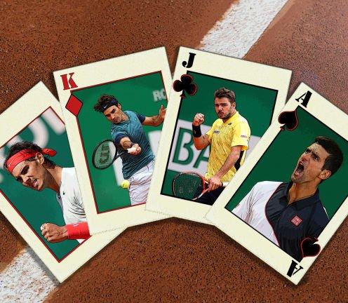 Novak Djokovic s dominance