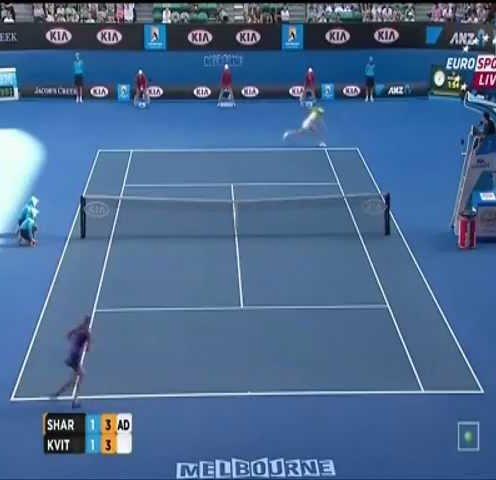 Top 3 Ranked Female Tennis