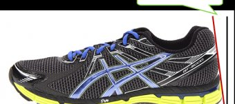 Tennis shoes for Achilles Tendonitis