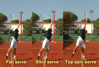 Ball toss tennis serve