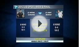 Tennis Channel US Open Court Report Day 14