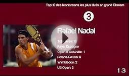 Top 10 des tennismans les plus titrés en grand Chelem